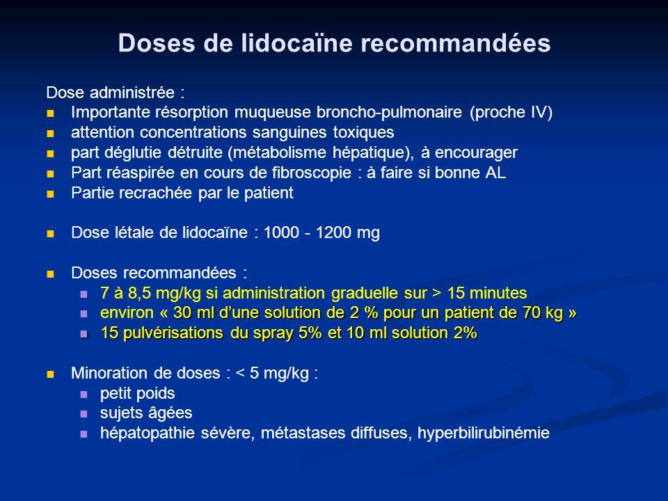 Doses de lidocaïne recommandées