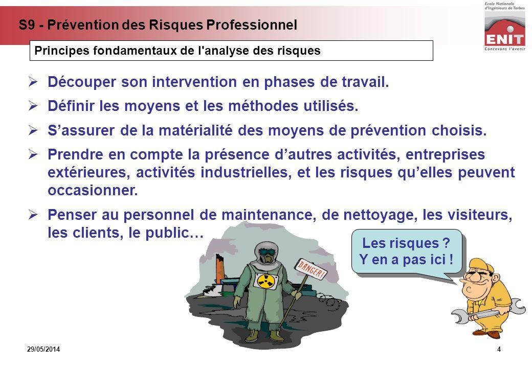 Principes fondamentaux de l analyse des risques