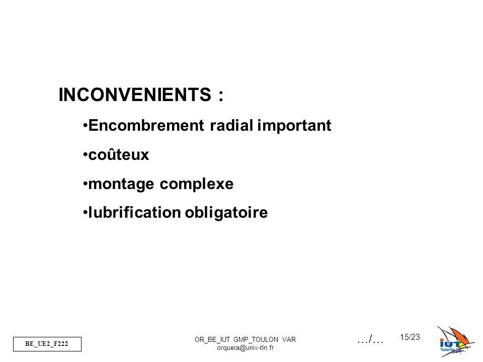 INCONVENIENTS : Encombrement radial important coûteux montage complexe