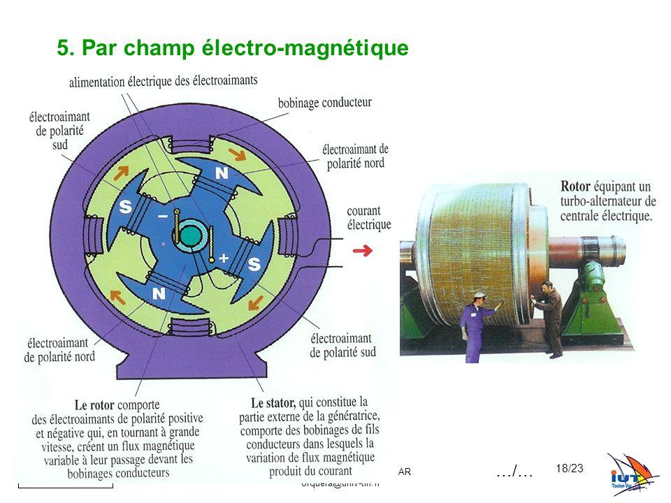 Par champ électro-magnétique