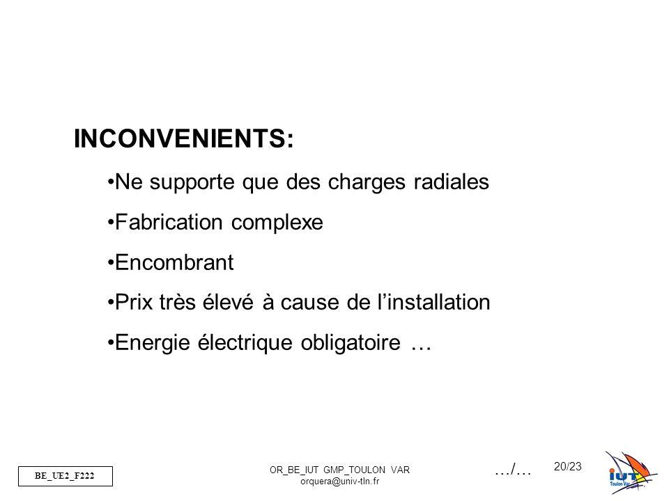 INCONVENIENTS: Ne supporte que des charges radiales