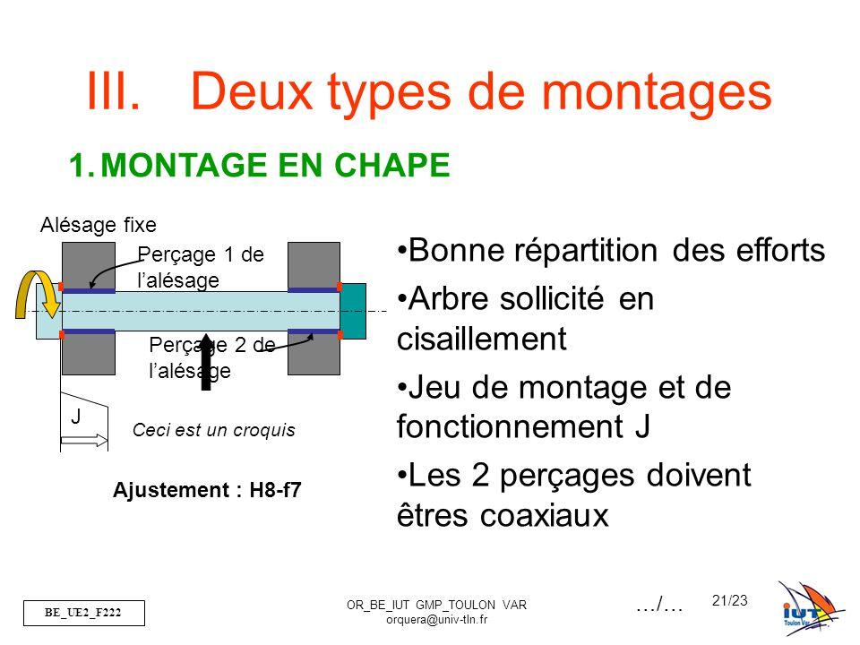 Deux types de montages MONTAGE EN CHAPE Bonne répartition des efforts