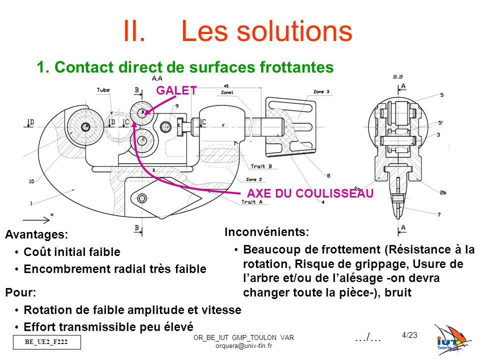 Les solutions Contact direct de surfaces frottantes GALET