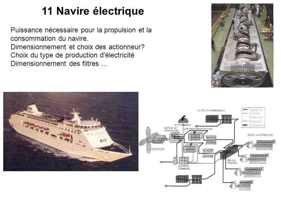 11 Navire électrique Puissance nécessaire pour la propulsion et la consommation du navire. Dimensionnement et choix des actionneur