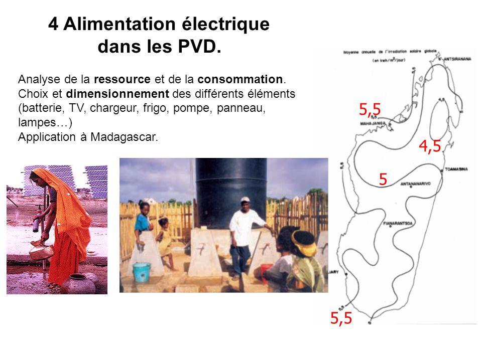 4 Alimentation électrique