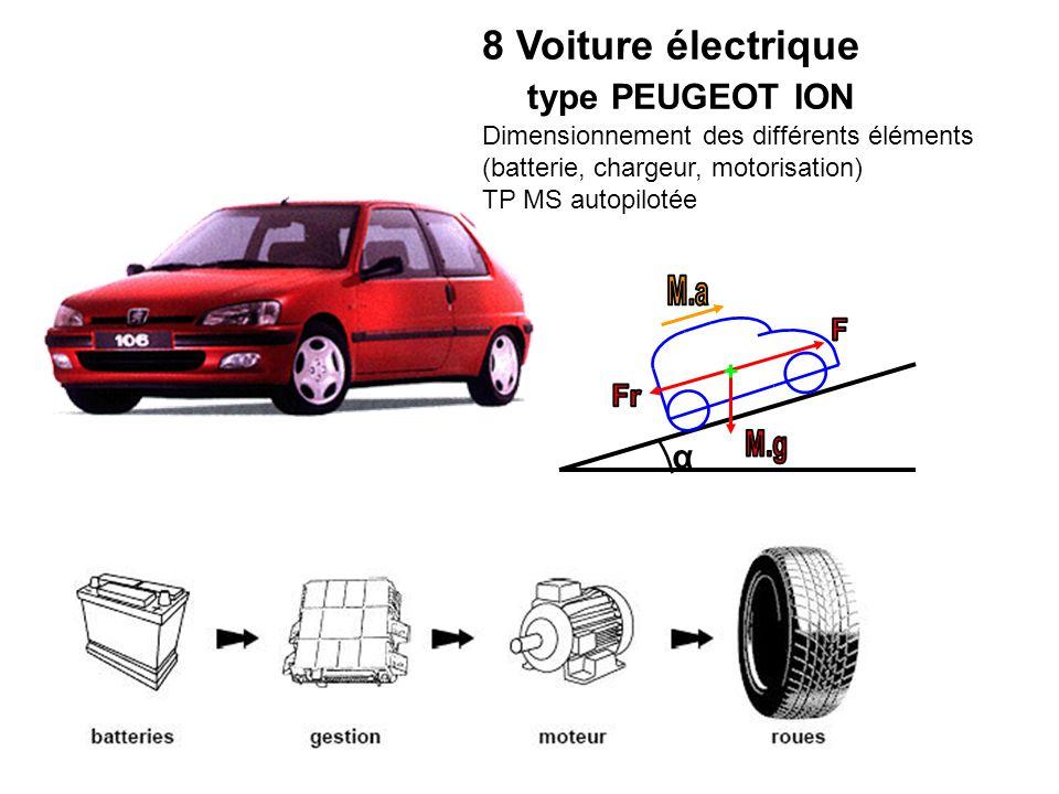 M.a F Fr M.g 8 Voiture électrique type PEUGEOT ION α