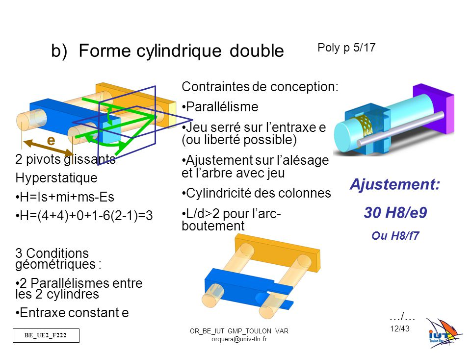 Forme cylindrique double