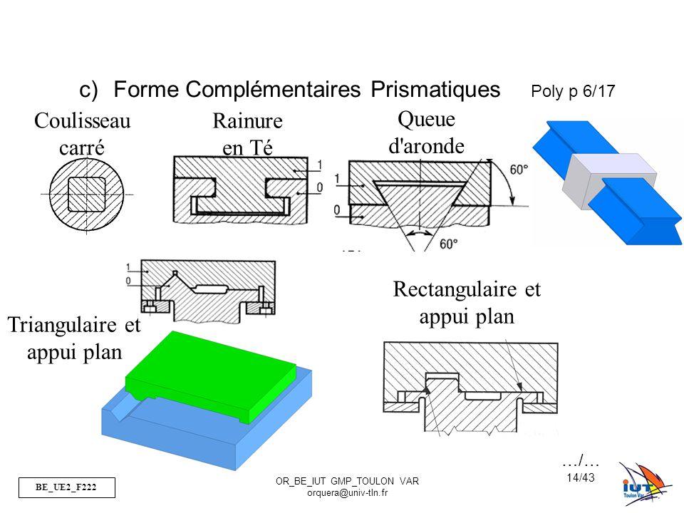 Forme Complémentaires Prismatiques