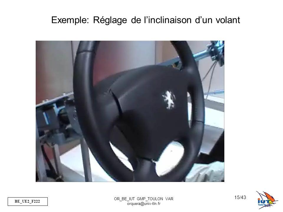 Exemple: Réglage de l'inclinaison d'un volant