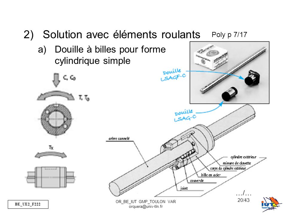 Solution avec éléments roulants