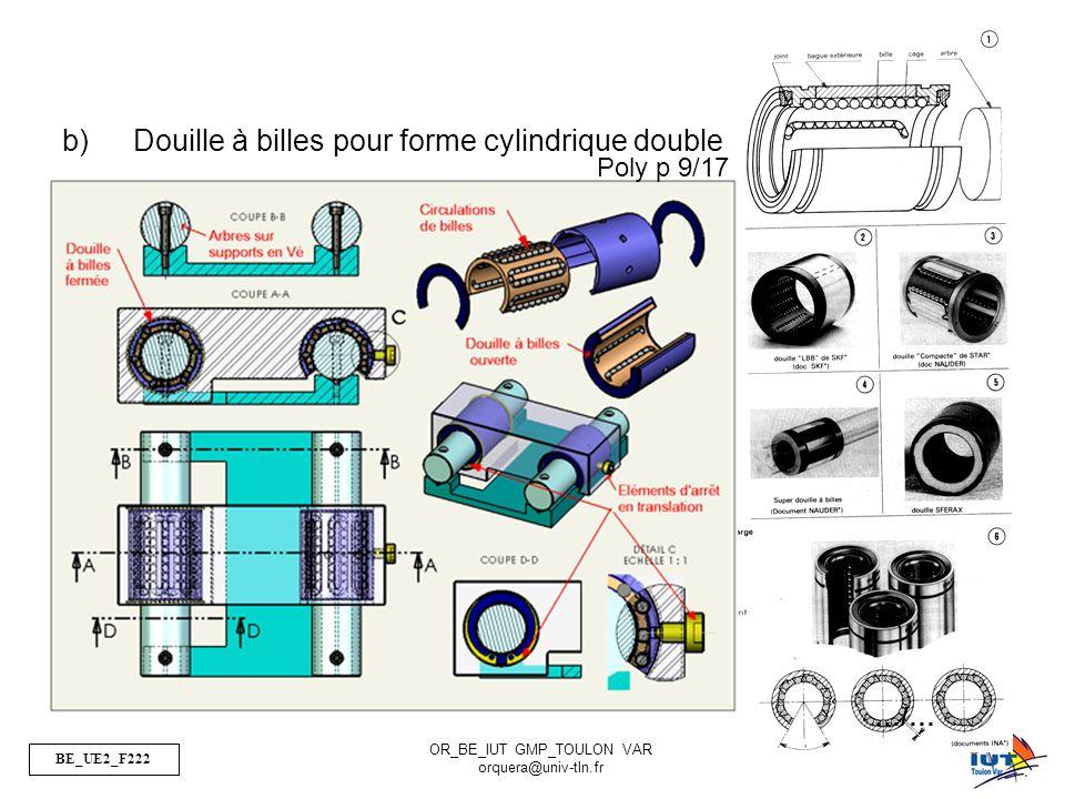 Douille à billes pour forme cylindrique double