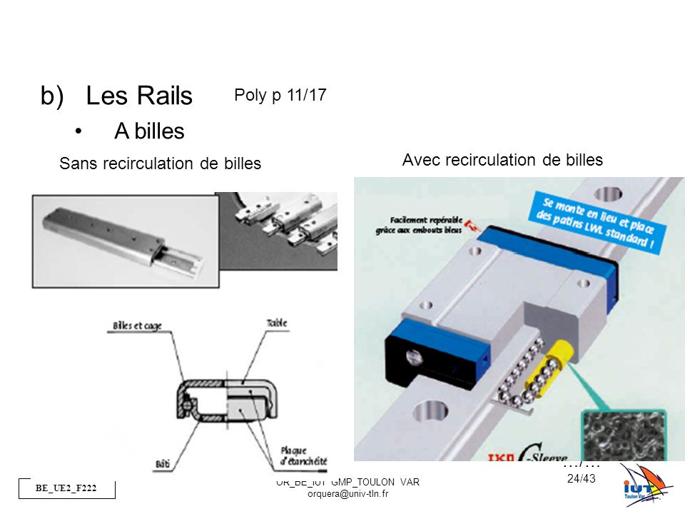 Les Rails A billes Poly p 11/17 Avec recirculation de billes