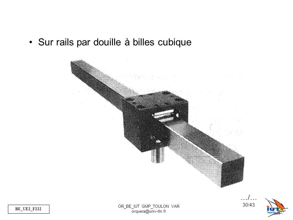 Sur rails par douille à billes cubique
