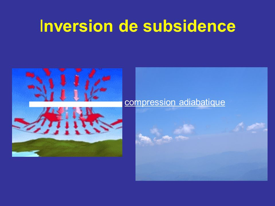 Inversion de subsidence