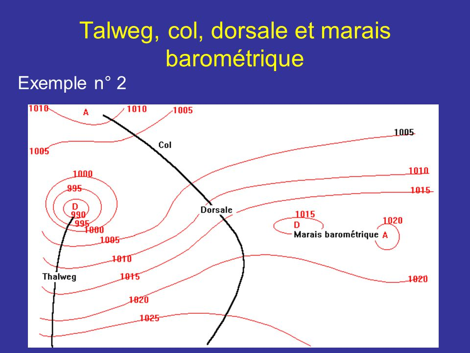 Talweg, col, dorsale et marais barométrique