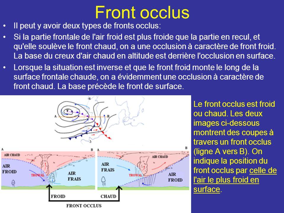 Front occlus Il peut y avoir deux types de fronts occlus: