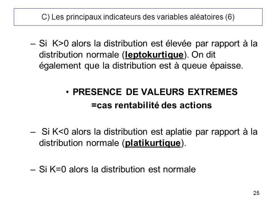 C) Les principaux indicateurs des variables aléatoires (6)