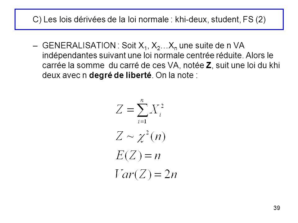 C) Les lois dérivées de la loi normale : khi-deux, student, FS (2)