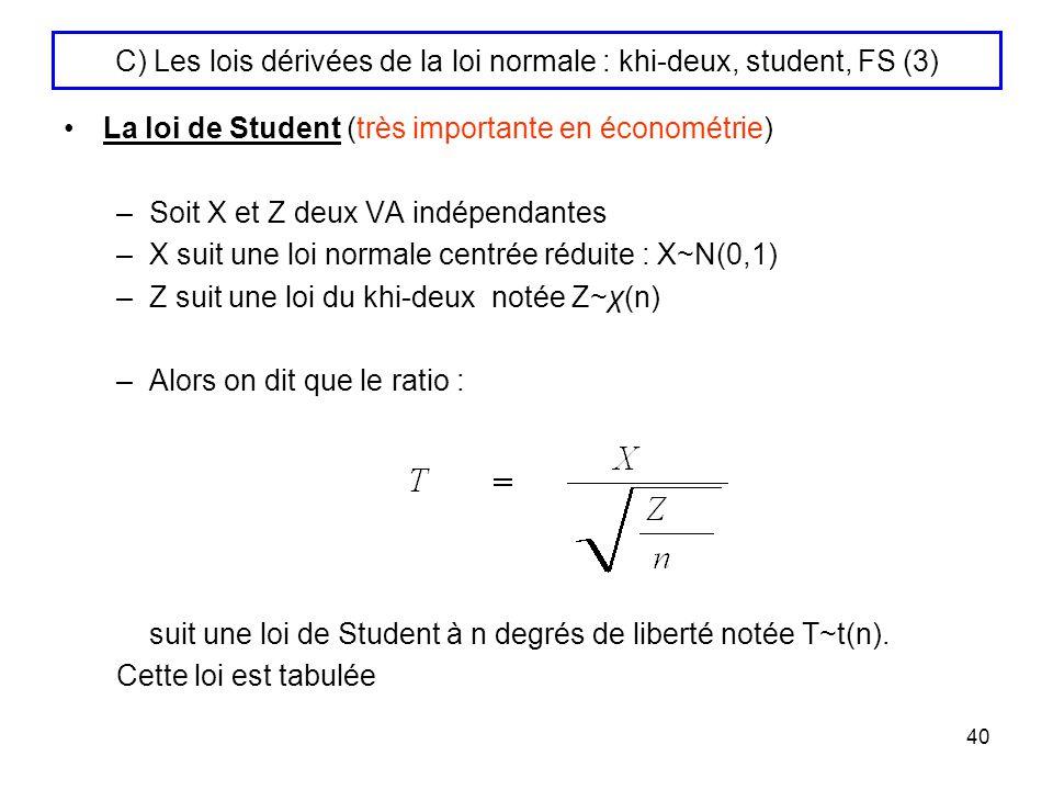 C) Les lois dérivées de la loi normale : khi-deux, student, FS (3)