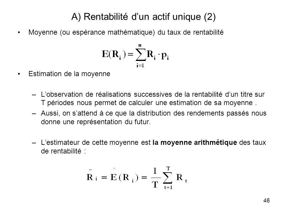 A) Rentabilité d'un actif unique (2)