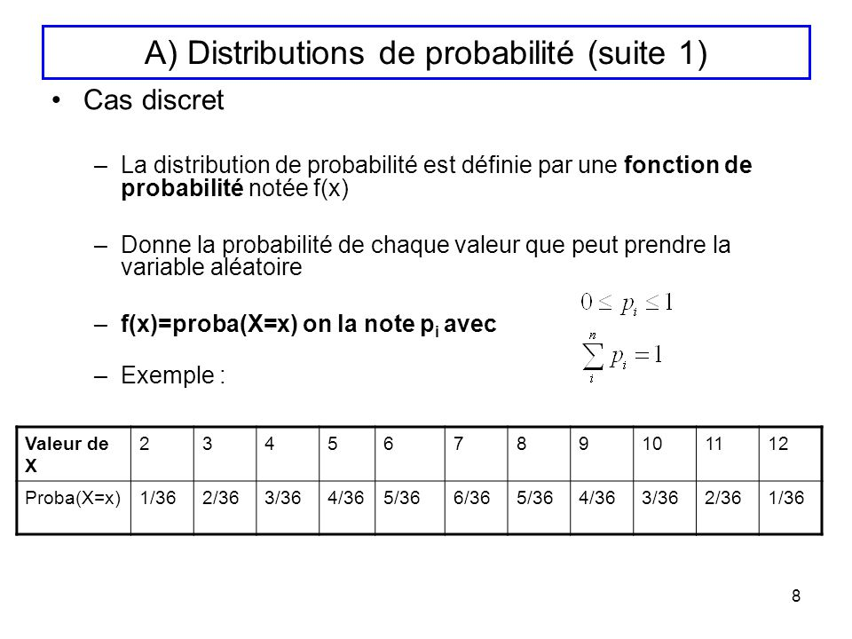 A) Distributions de probabilité (suite 1)