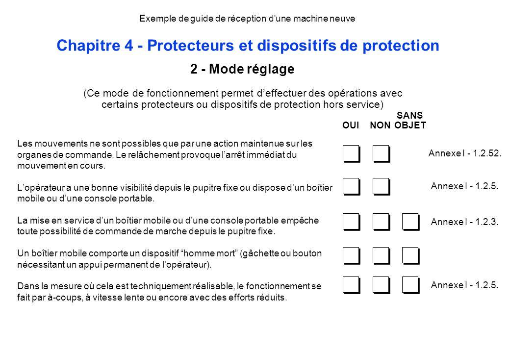 Exemple de guide de réception d une machine neuve Chapitre 4 - Protecteurs et dispositifs de protection