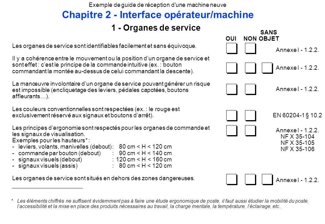 Exemple de guide de réception d une machine neuve Chapitre 2 - Interface opérateur/machine