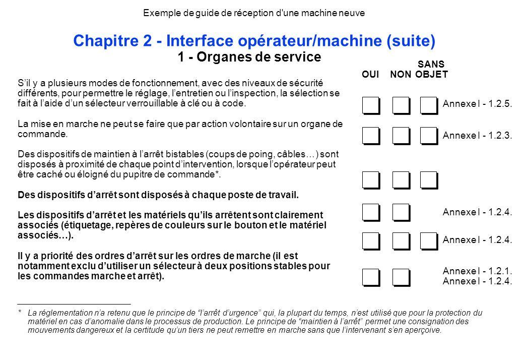Exemple de guide de réception d une machine neuve Chapitre 2 - Interface opérateur/machine (suite)