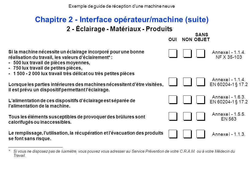 2 - Éclairage - Matériaux - Produits