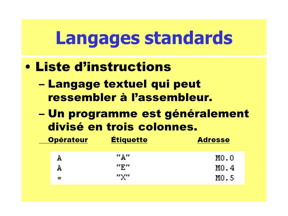 Langages standards Liste d'instructions