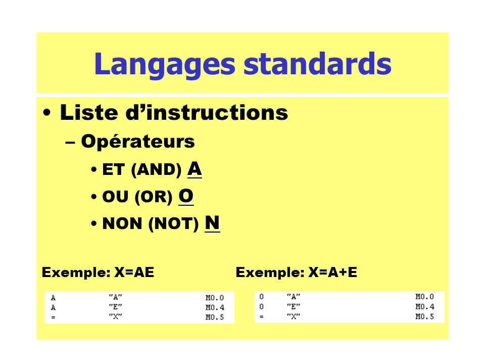 Langages standards Liste d'instructions Opérateurs ET (AND) A
