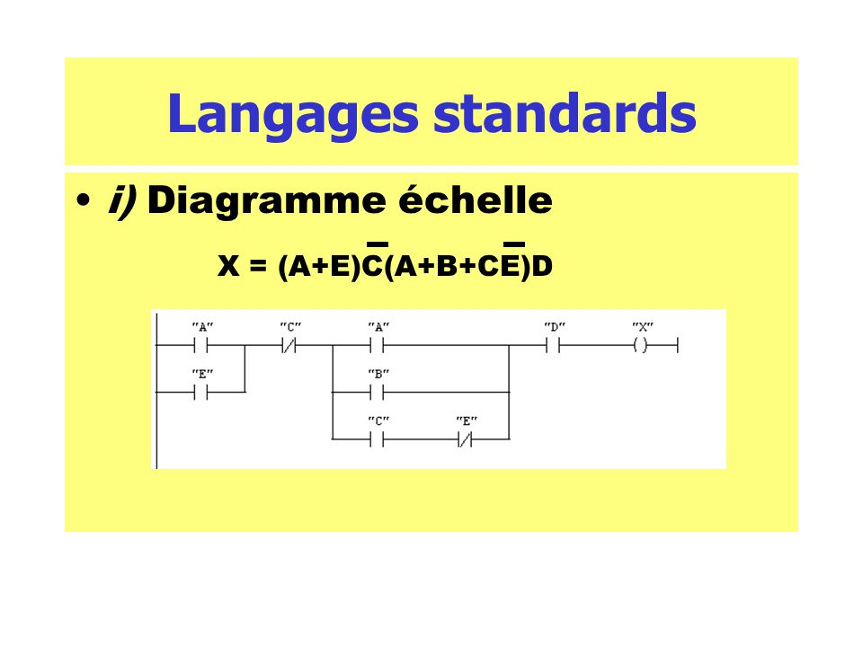 Langages standards i) Diagramme échelle X = (A+E)C(A+B+CE)D