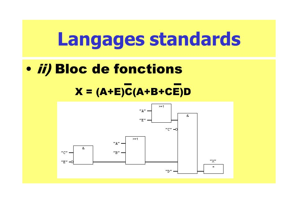 Langages standards ii) Bloc de fonctions X = (A+E)C(A+B+CE)D