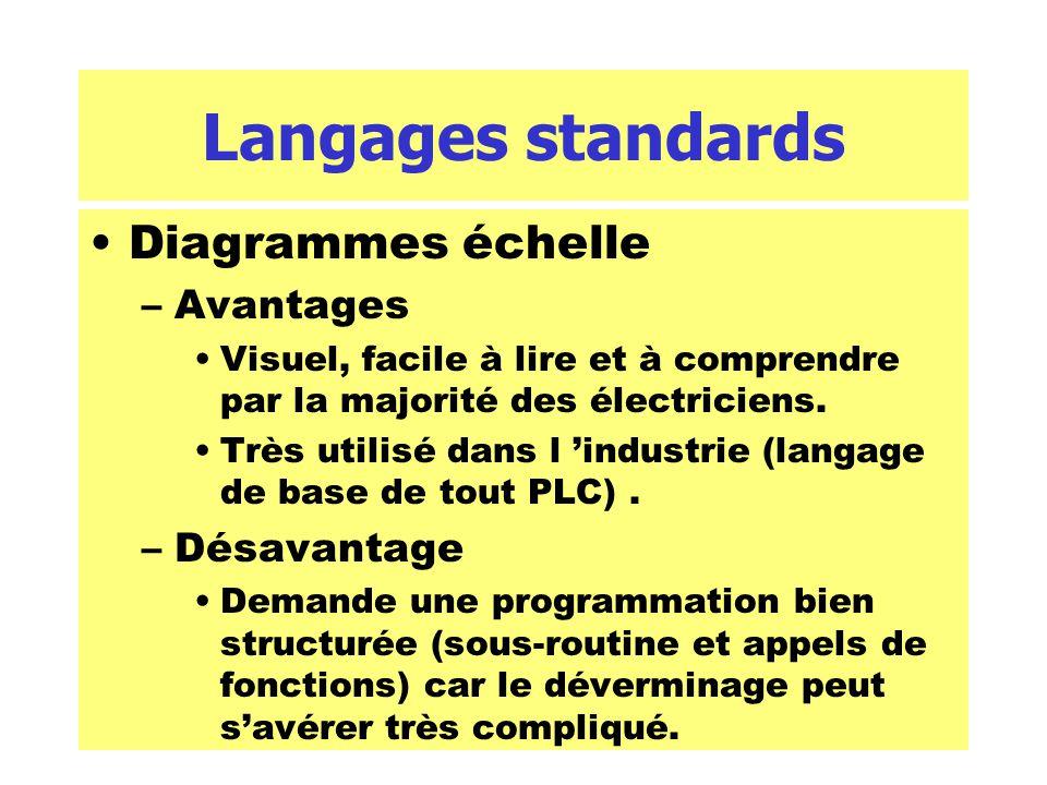 Langages standards Diagrammes échelle Avantages Désavantage