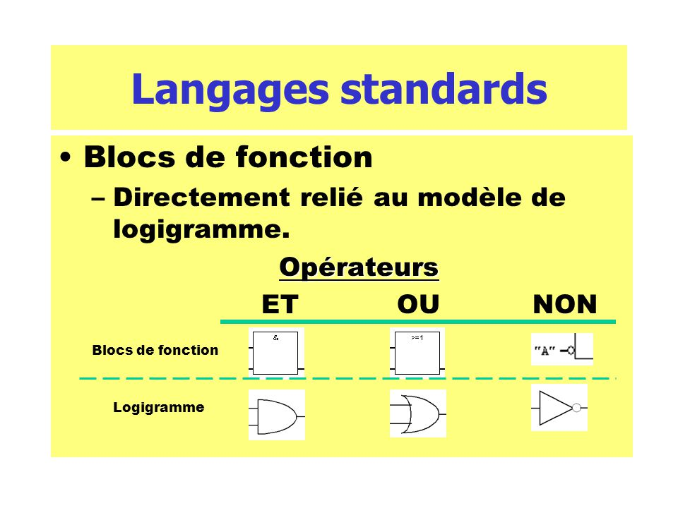 Langages standards Blocs de fonction