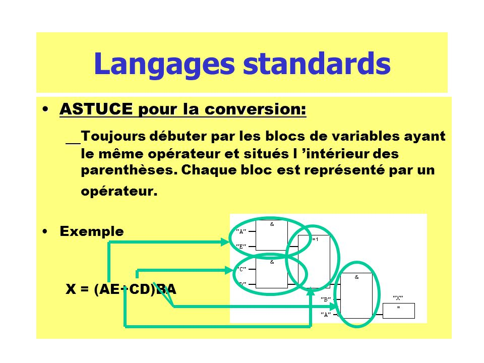 Langages standards ASTUCE pour la conversion: