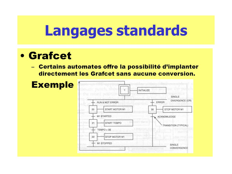 Langages standards Grafcet Exemple