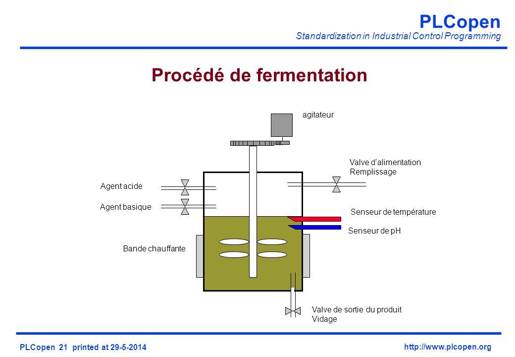 Procédé de fermentation