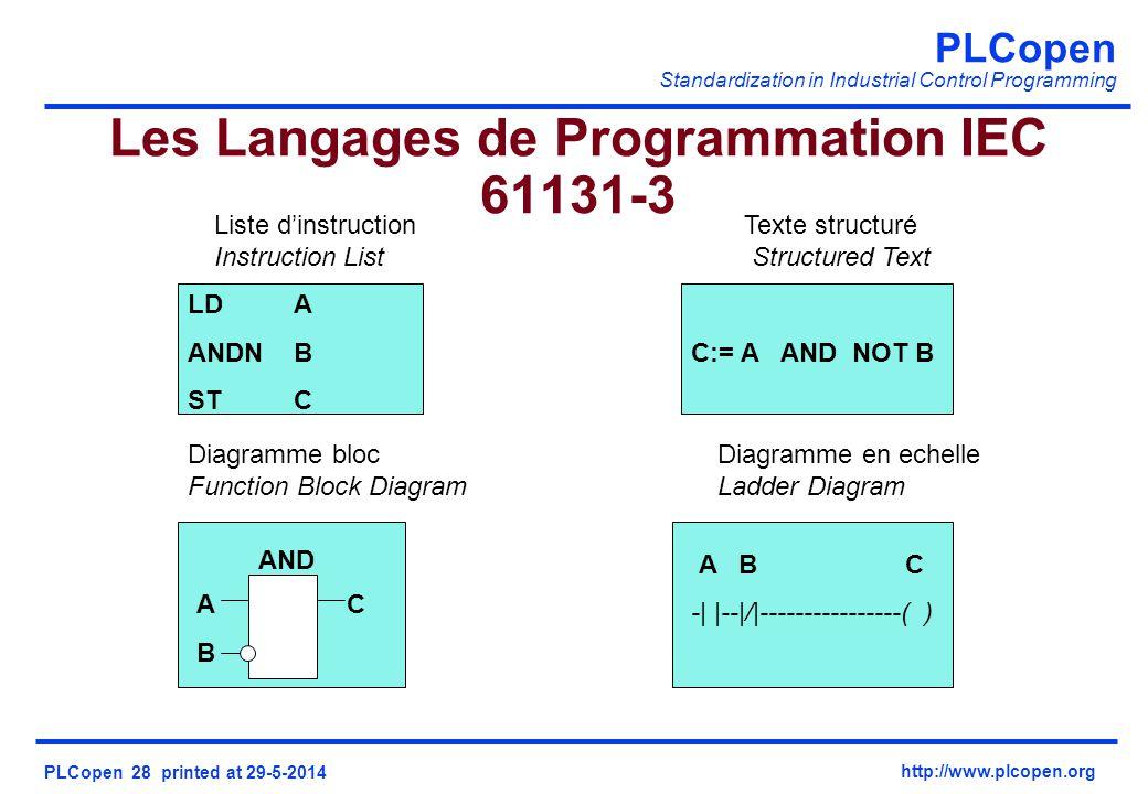 Les Langages de Programmation IEC 61131-3