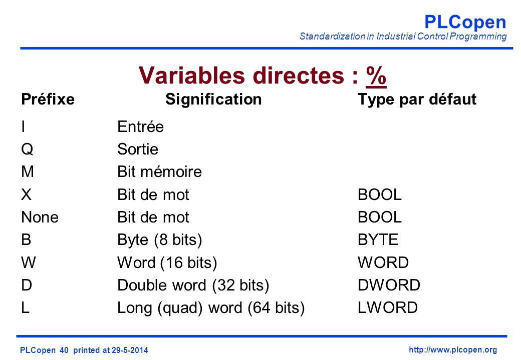 Variables directes : % Préfixe Signification Type par défaut I Entrée