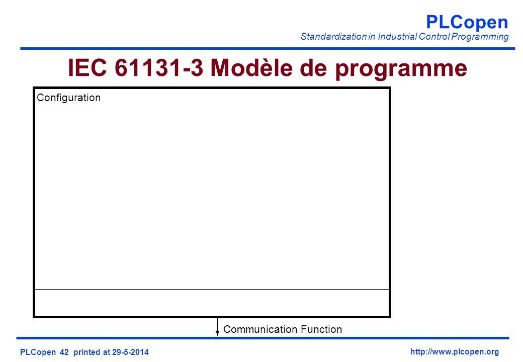 IEC 61131-3 Modèle de programme