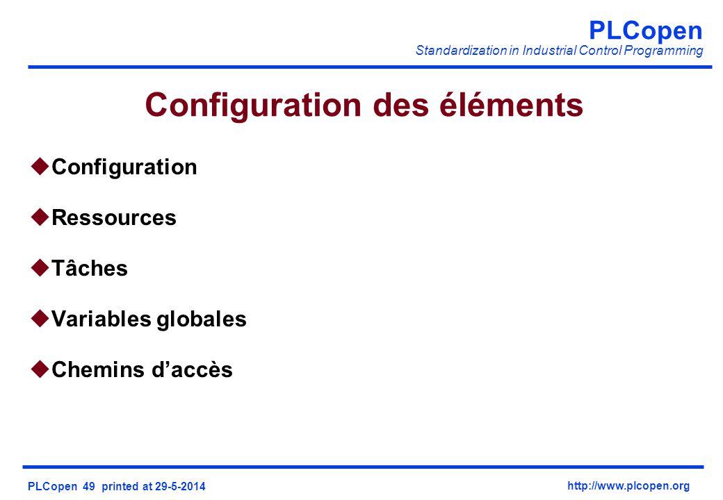 Configuration des éléments