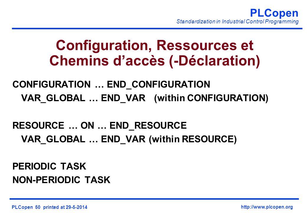 Configuration, Ressources et Chemins d'accès (-Déclaration)