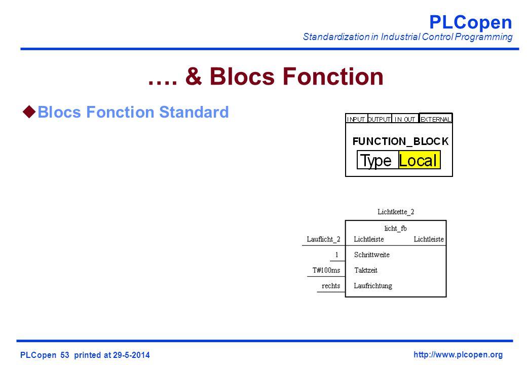 …. & Blocs Fonction Blocs Fonction Standard