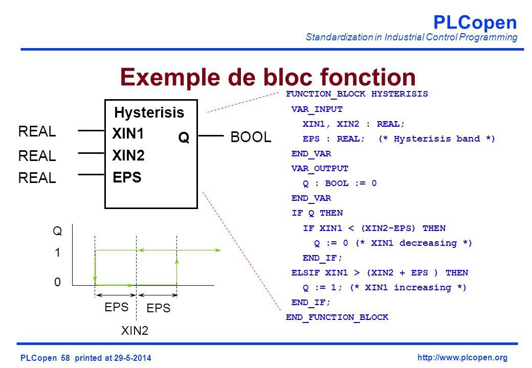 Exemple de bloc fonction