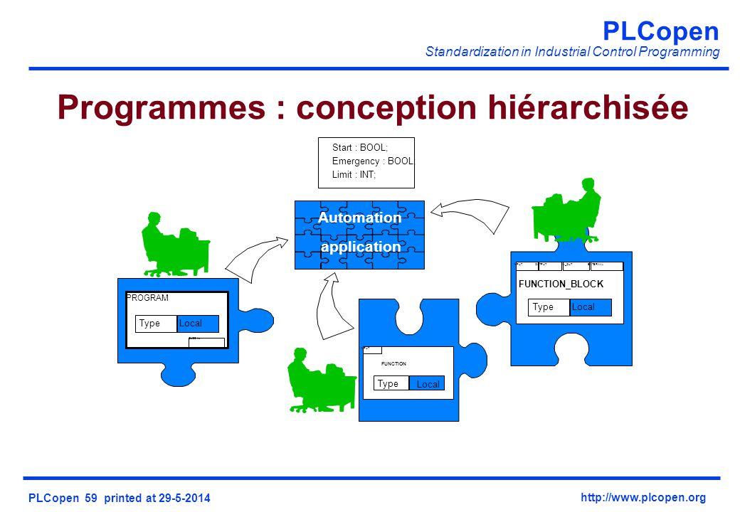 Programmes : conception hiérarchisée
