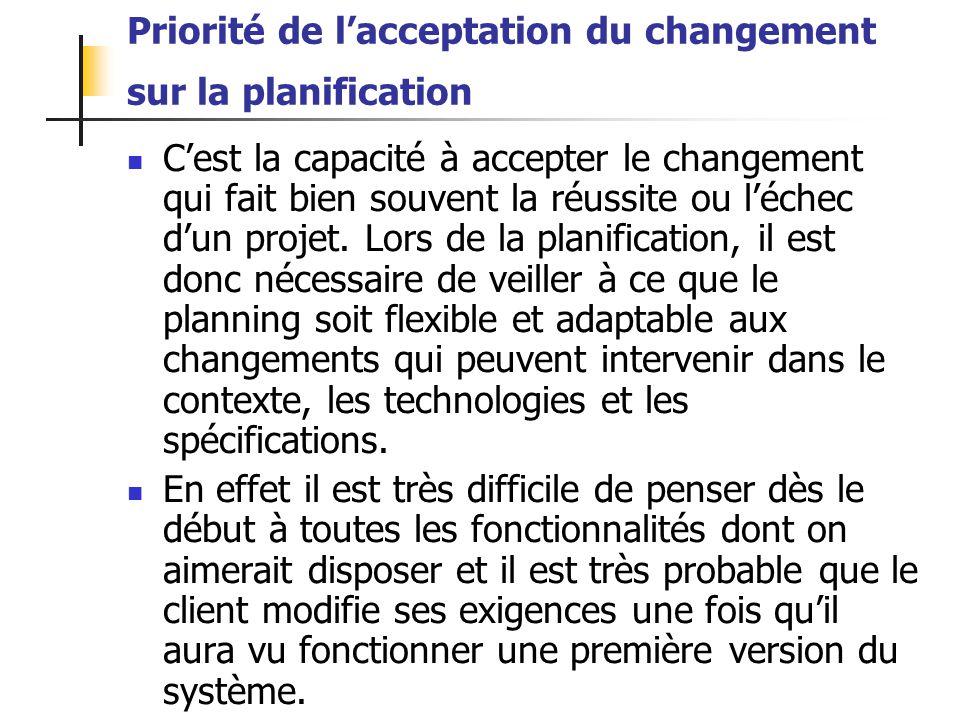 Priorité de l'acceptation du changement sur la planification