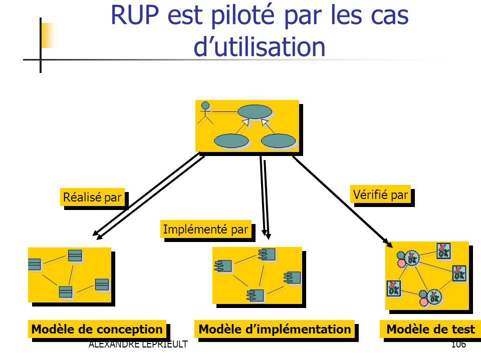 RUP est piloté par les cas d'utilisation