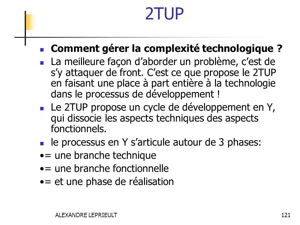 2TUP Comment gérer la complexité technologique