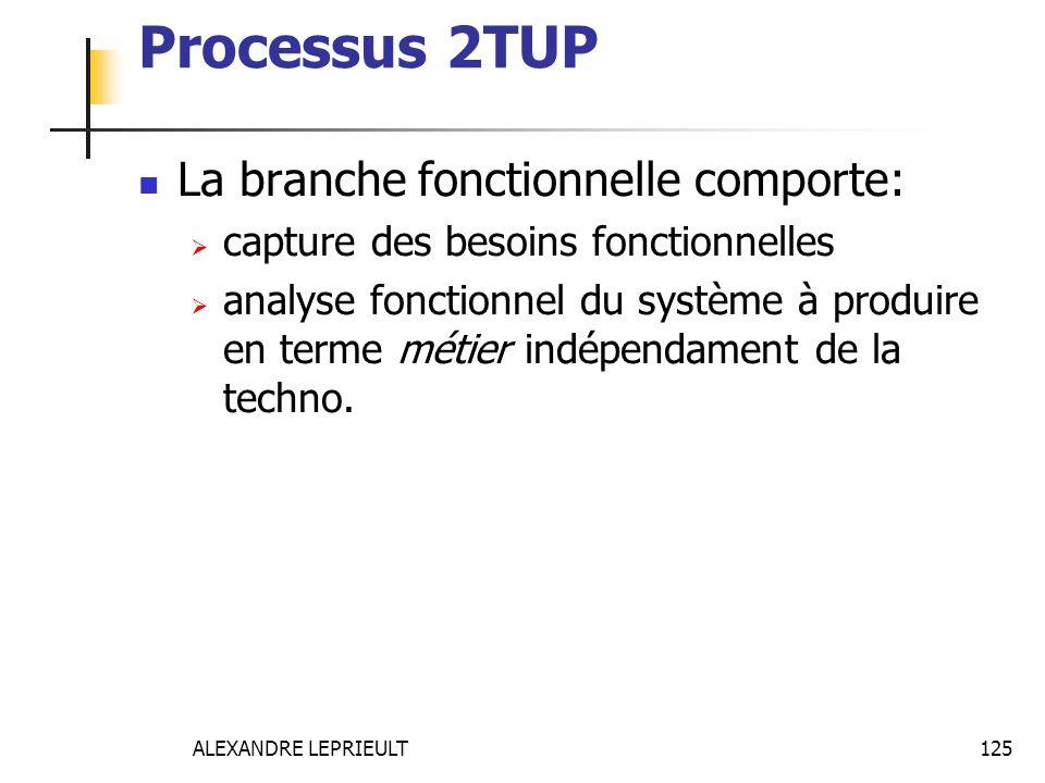 Processus 2TUP La branche fonctionnelle comporte: